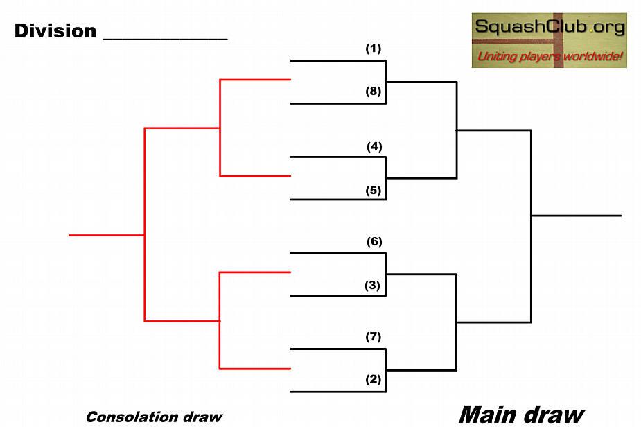 Squash Draw Sheet Download